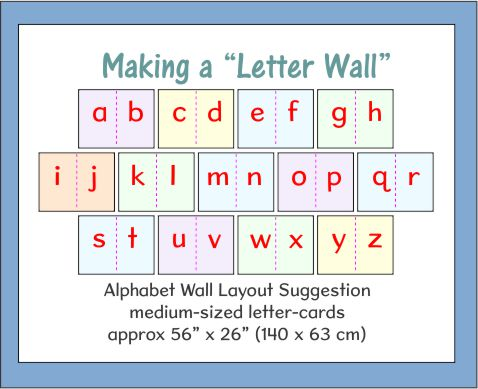 making a letter wall