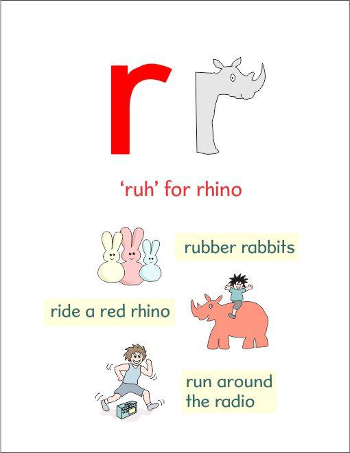 Learn latvian alphabet letters