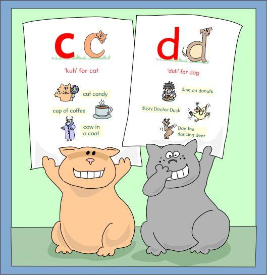 Progressive Phonics - Lowercase Alphabet Cards